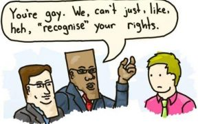 Gay Discrimination In The Workplace